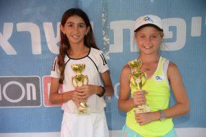 צפו במצגת הדרכה המיועדת לשחקנים בגילאי 10 עד 12 המשתתפים בתחרויות