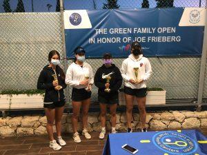 שי בר מנחם וליאם עובד זכו ב-ITF ברמת השרון