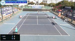 צפו בשידור הישיר של גמר אליפות ישראל לנוער בנים 18
